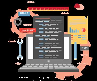 Website build process